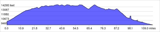 elevation_profile-2