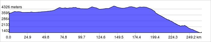 elevation_profile-5